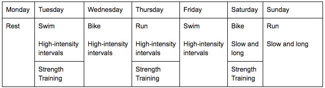 Weekly Training Schedule